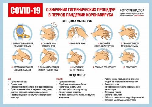 Организация работы ОУ в условиях распространения коронавирусной инфекции